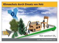 PB_HAF_Holzverwendung_ist_wirksamer_Klimaschutz